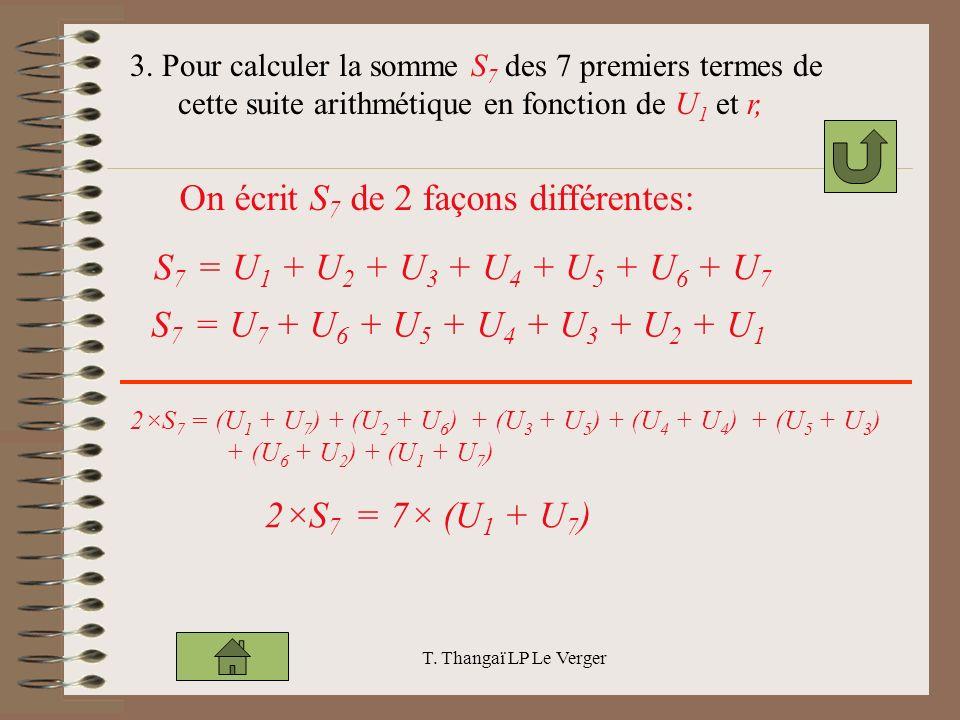 T. Thangaï LP Le Verger 3. Pour calculer la somme S 7 des 7 premiers termes de cette suite arithmétique en fonction de U 1 et r, On écrit S 7 de 2 faç