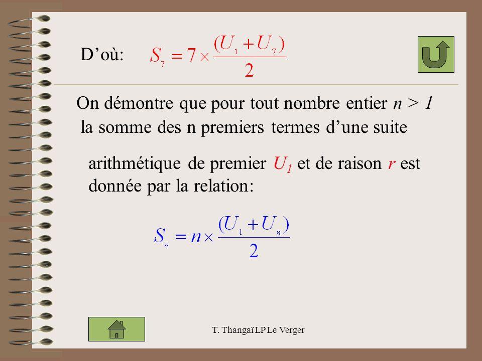 T. Thangaï LP Le Verger Doù: On démontre que pour tout nombre entier n > 1 la somme des n premiers termes dune suite arithmétique de premier U 1 et de