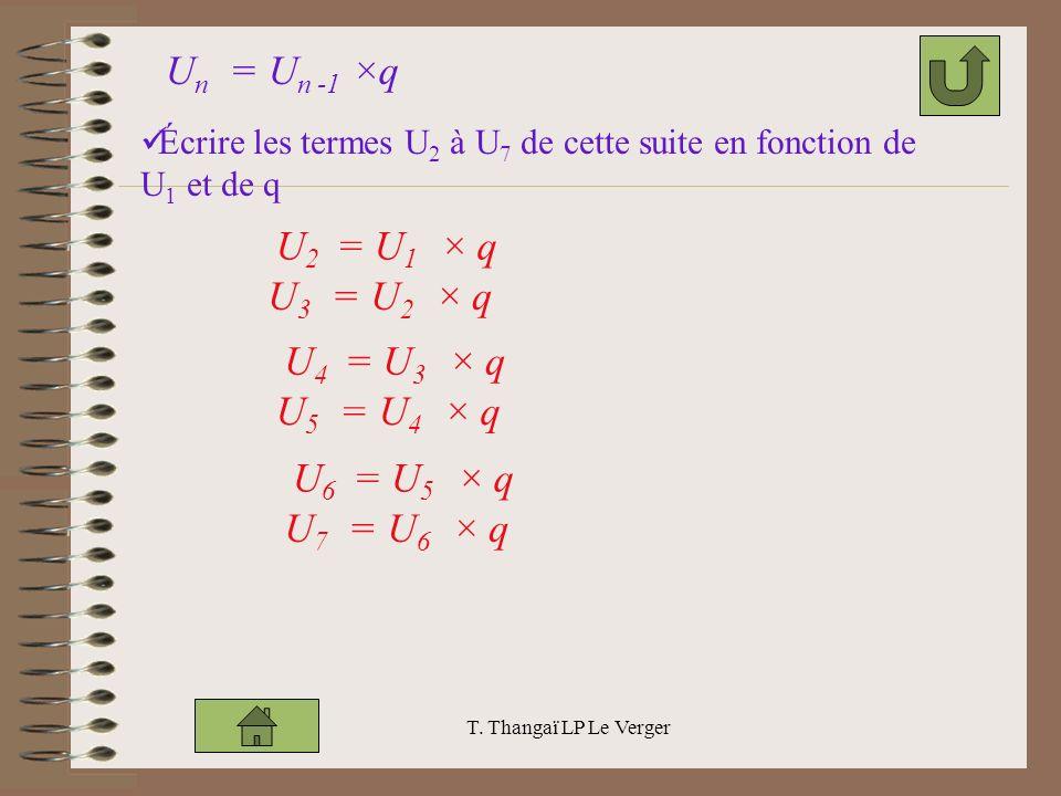 T. Thangaï LP Le Verger U n = U n -1 ×q Écrire les termes U 2 à U 7 de cette suite en fonction de U 1 et de q U 2 = U 1 × q U 3 = U 2 × q U 4 = U 3 ×