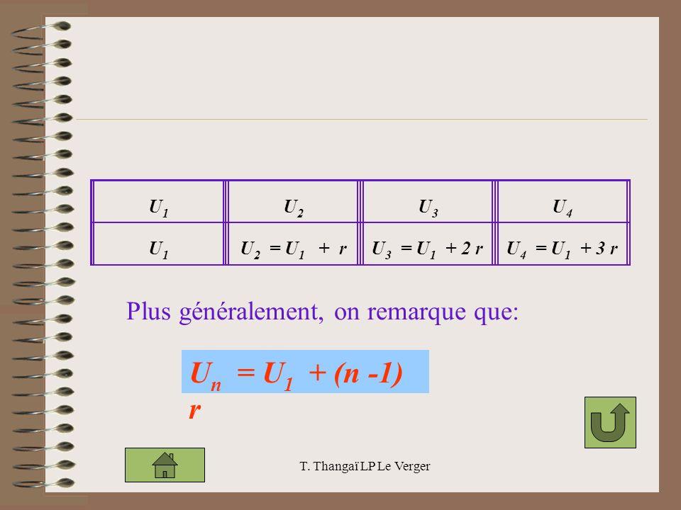 T. Thangaï LP Le Verger U1U1 U2U2 U3U3 U4U4 U1U1 U 2 = U 1 + rU 3 = U 1 + 2 rU 4 = U 1 + 3 r Plus généralement, on remarque que: U n = U 1 + (n 1) r