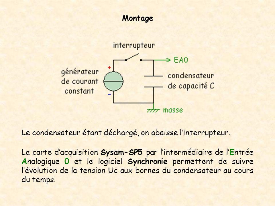La carte dacquisition Sysam-SP5 par lintermédiaire de lEntrée Analogique 0 et le logiciel Synchronie permettent de suivre lévolution de la tension Uc