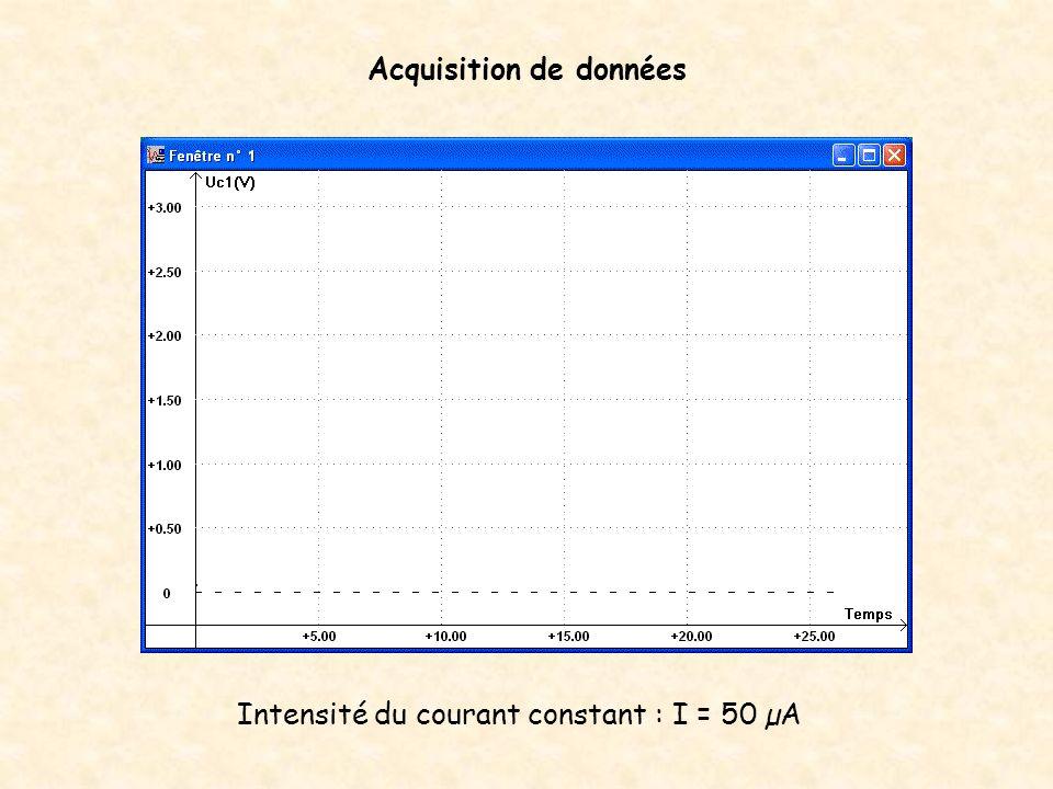 Acquisition de données Intensité du courant constant : I = 50 µA