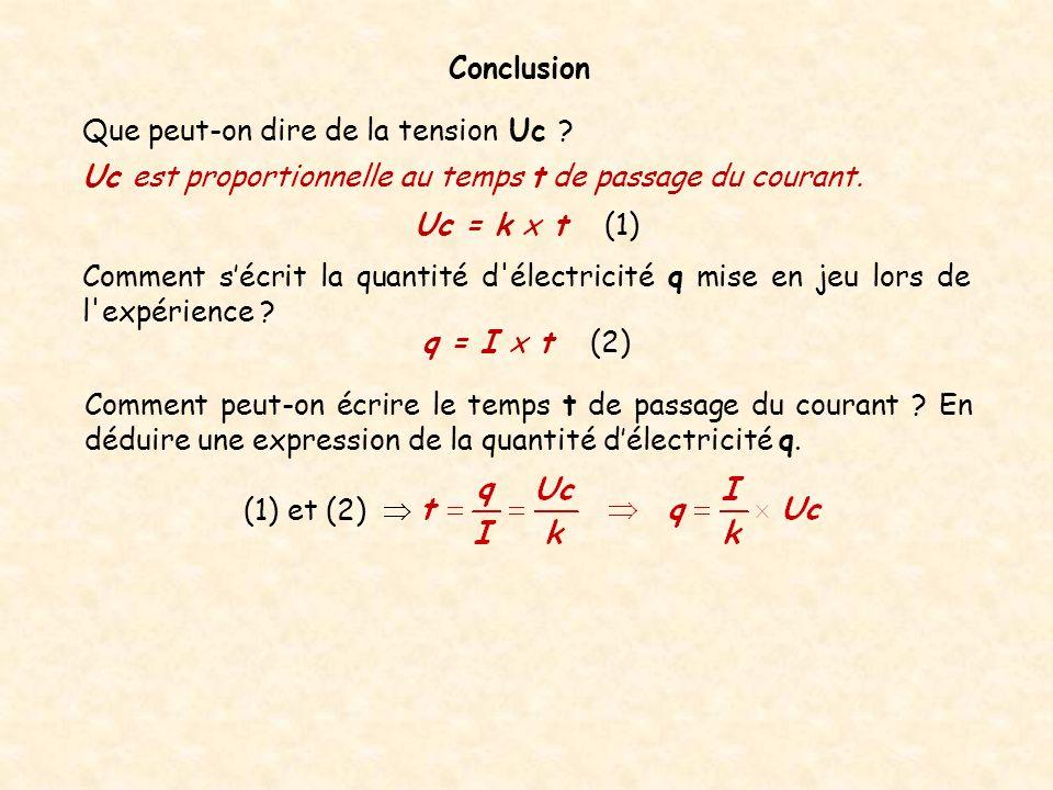 Conclusion Que peut-on dire de la tension Uc ? Uc = k x t (1) Comment sécrit la quantité d'électricité q mise en jeu lors de l'expérience ? Comment pe