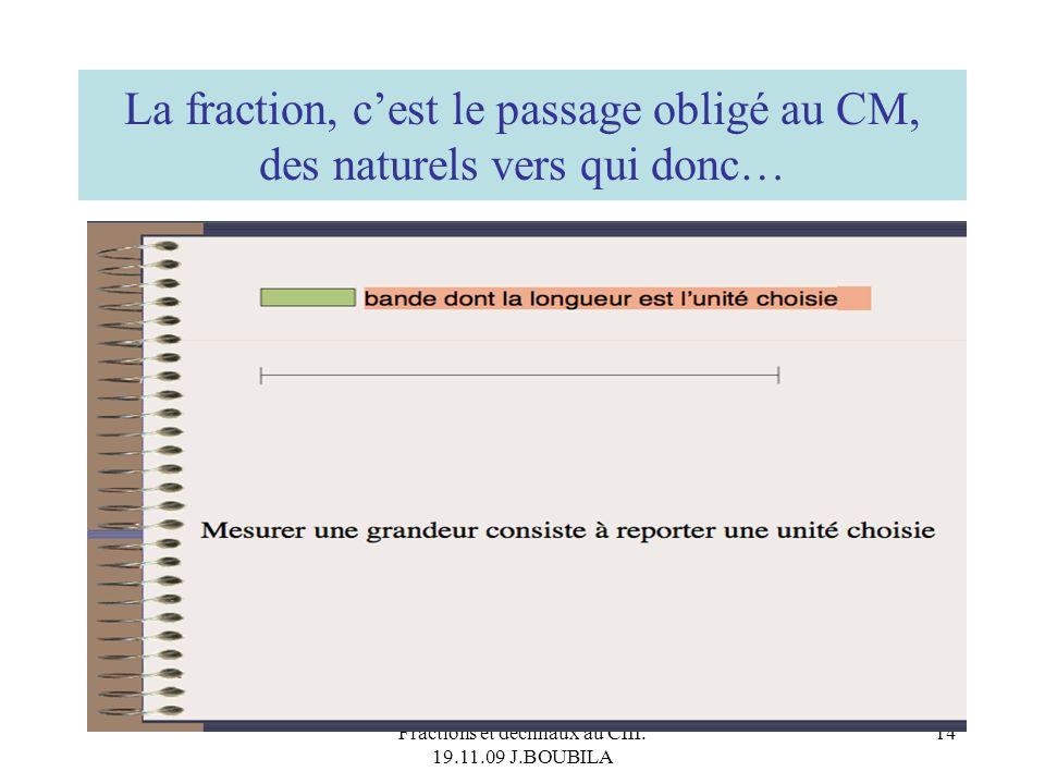 Fractions et décimaux au CIII. 19.11.09 J.BOUBILA 13 Lensemble C des nombres complexes Dans IR, léquation x 2 = - 1 na pas de solution, pas plus que l