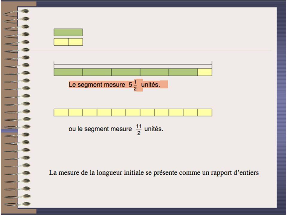 Fractions et décimaux au CIII. 19.11.09 J.BOUBILA 17