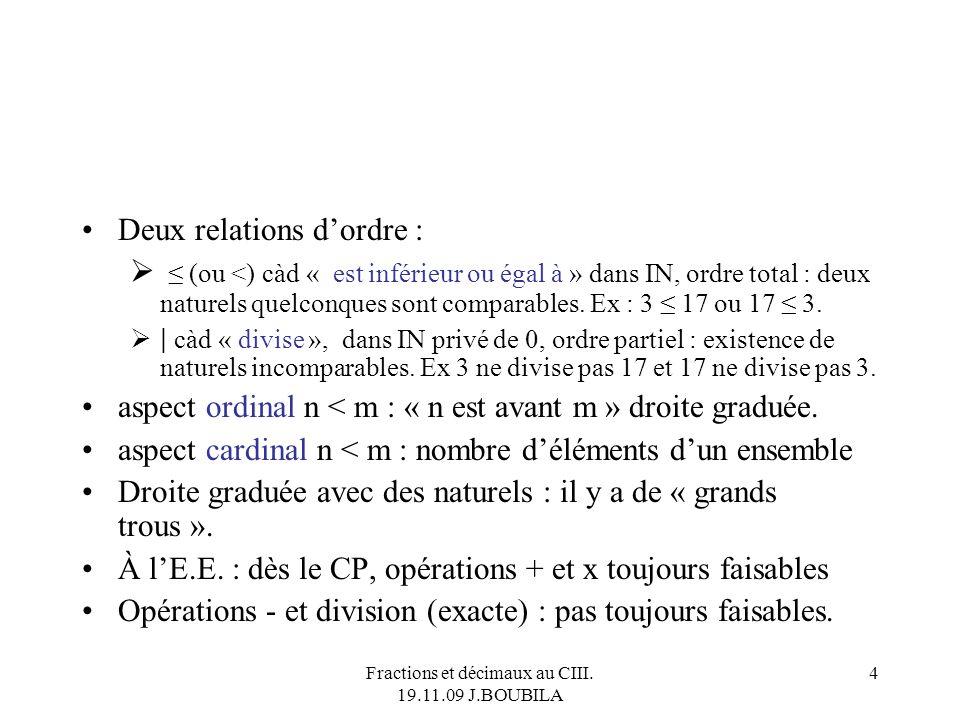 Fractions et décimaux au CIII. 19.11.09 J.BOUBILA 3 Entre deux entiers naturels consécutifs, on ne peut intercaler aucun entier naturel Des entiers na