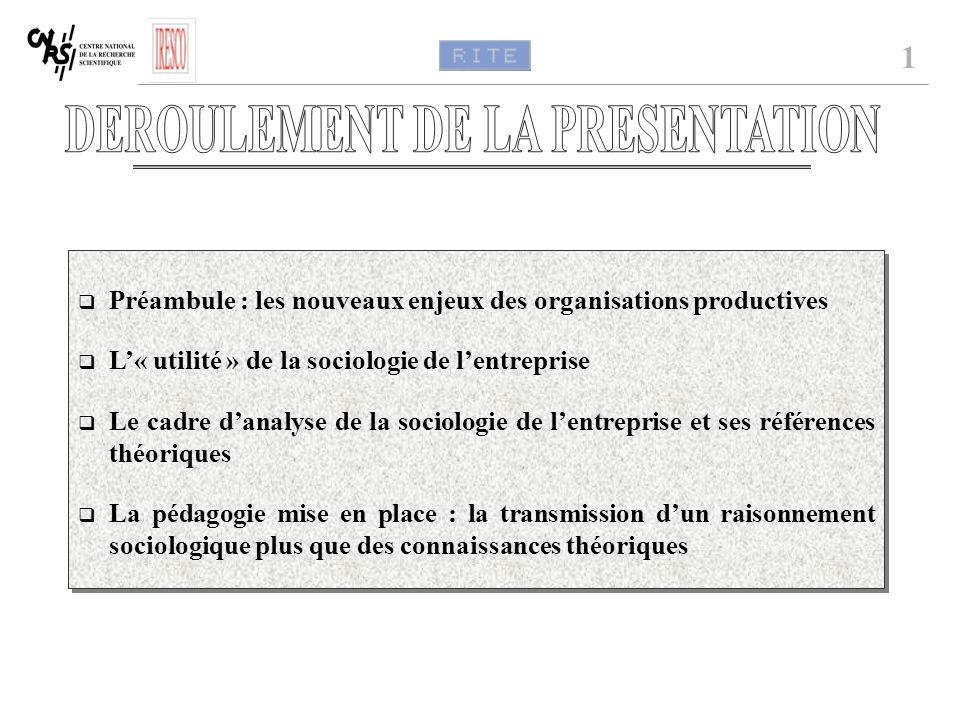 1 Préambule : les nouveaux enjeux des organisations productives L« utilité » de la sociologie de lentreprise Le cadre danalyse de la sociologie de len