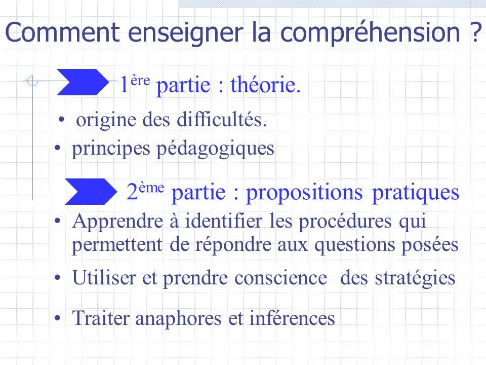 1 ère partie : théorie. 2 ème partie : propositions pratiques origine des difficultés. principes pédagogiques Apprendre à identifier les procédures qu