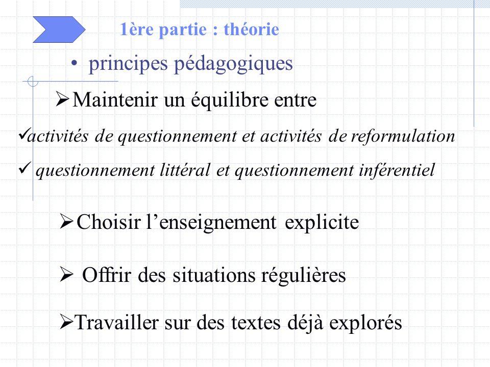 1ère partie : théorie principes pédagogiques Choisir lenseignement explicite Maintenir un équilibre entre questionnement littéral et questionnement in