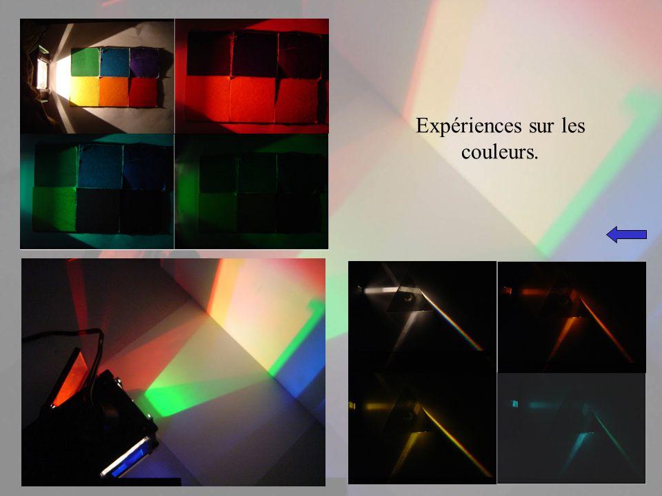 Expériences sur les couleurs.