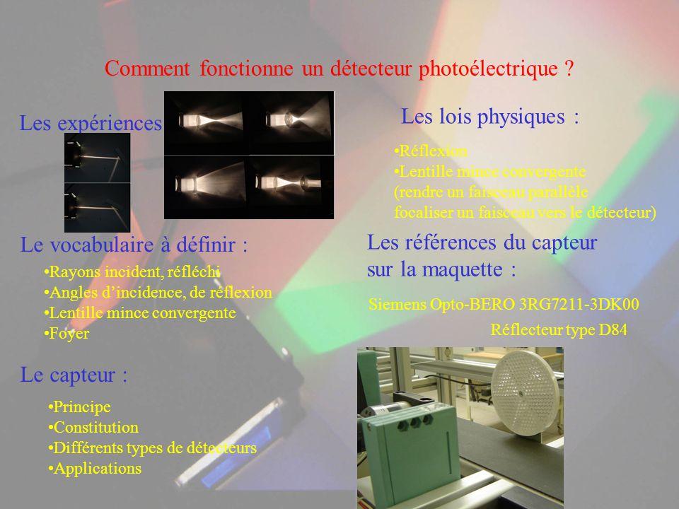 Comment fonctionne un détecteur photoélectrique ? Les expériences : Le vocabulaire à définir : Le capteur : Les lois physiques : Les références du cap