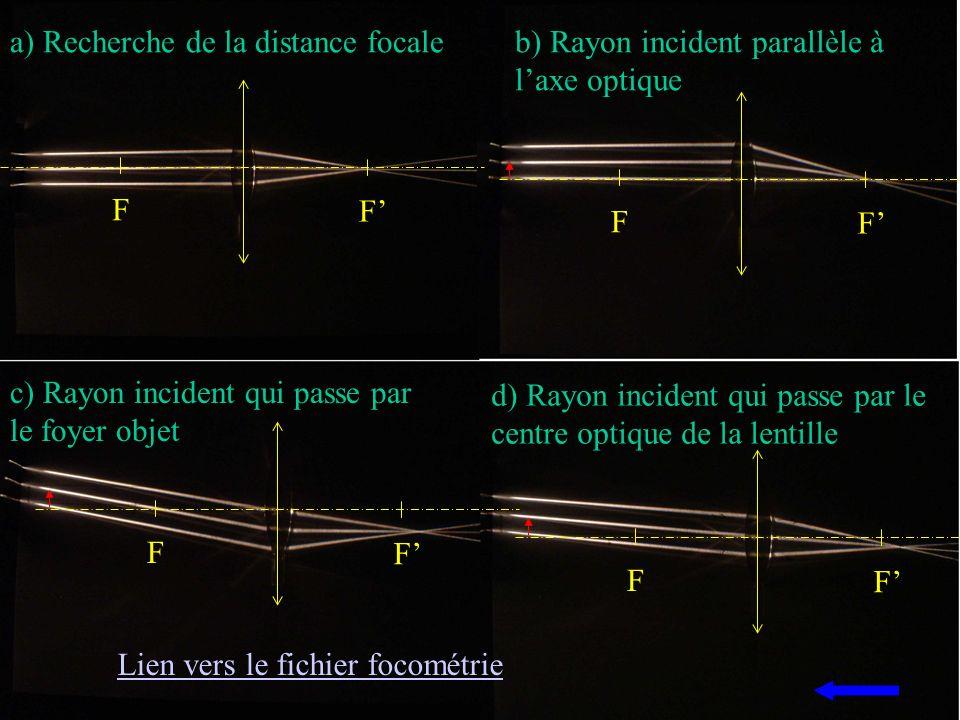 F F a) Recherche de la distance focale F F b) Rayon incident parallèle à laxe optique F F c) Rayon incident qui passe par le foyer objet F F d) Rayon
