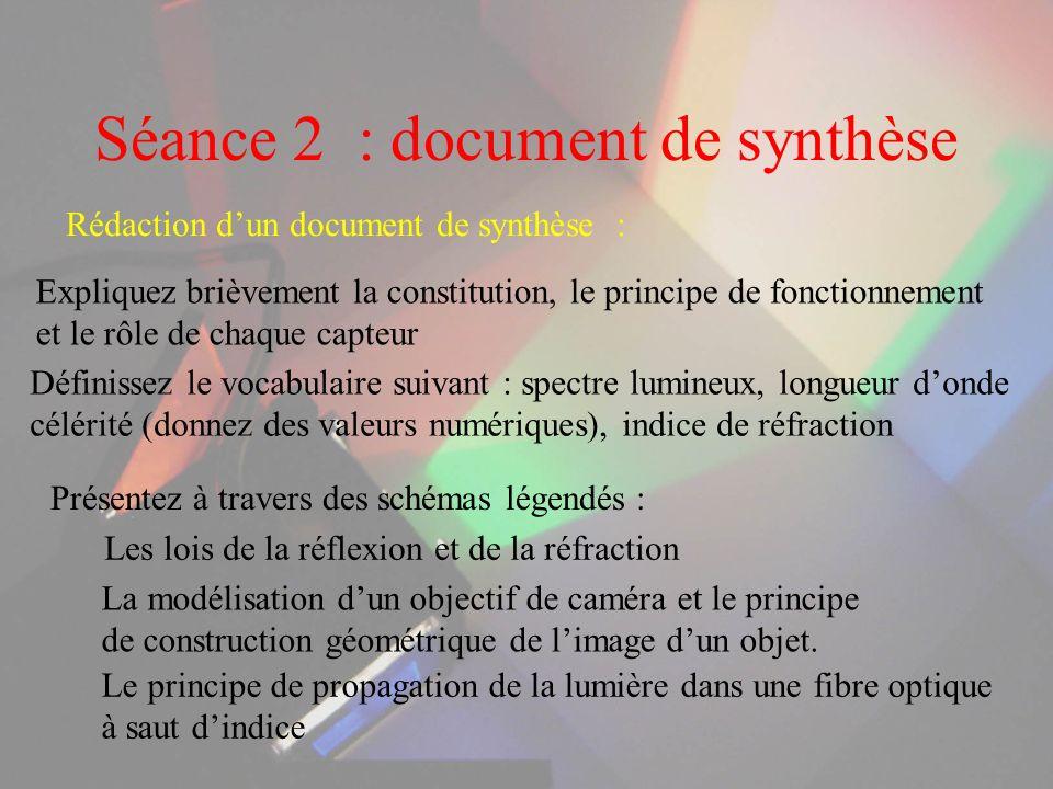 Séance 2 : document de synthèse Expliquez brièvement la constitution, le principe de fonctionnement et le rôle de chaque capteur Rédaction dun documen