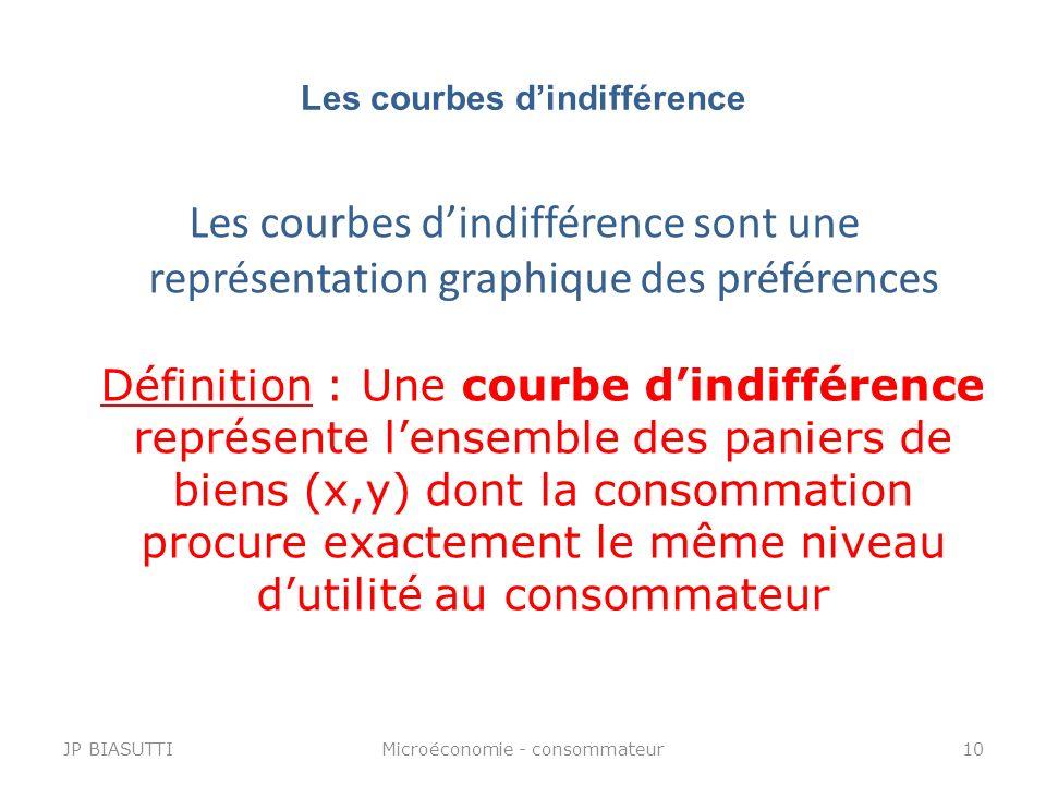 Les courbes dindifférence Les courbes dindifférence sont une représentation graphique des préférences Définition : Une courbe dindifférence représente