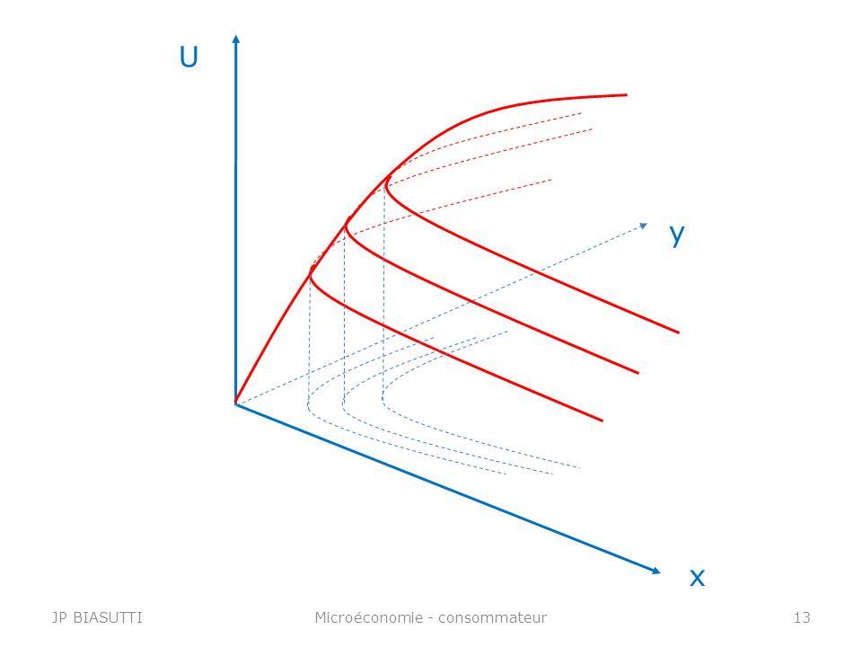 x y U JP BIASUTTI13Microéconomie - consommateur