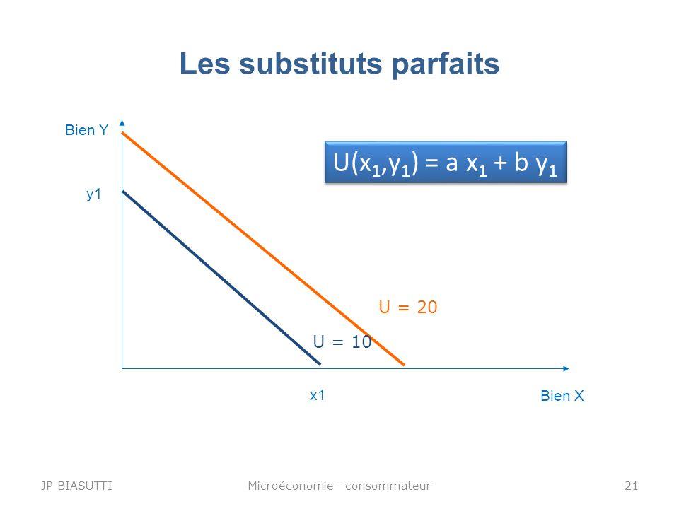 Les substituts parfaits Bien Y Bien X U(x 1,y 1 ) = a x 1 + b y 1 U = 20 U = 10 JP BIASUTTI21Microéconomie - consommateur x1 y1