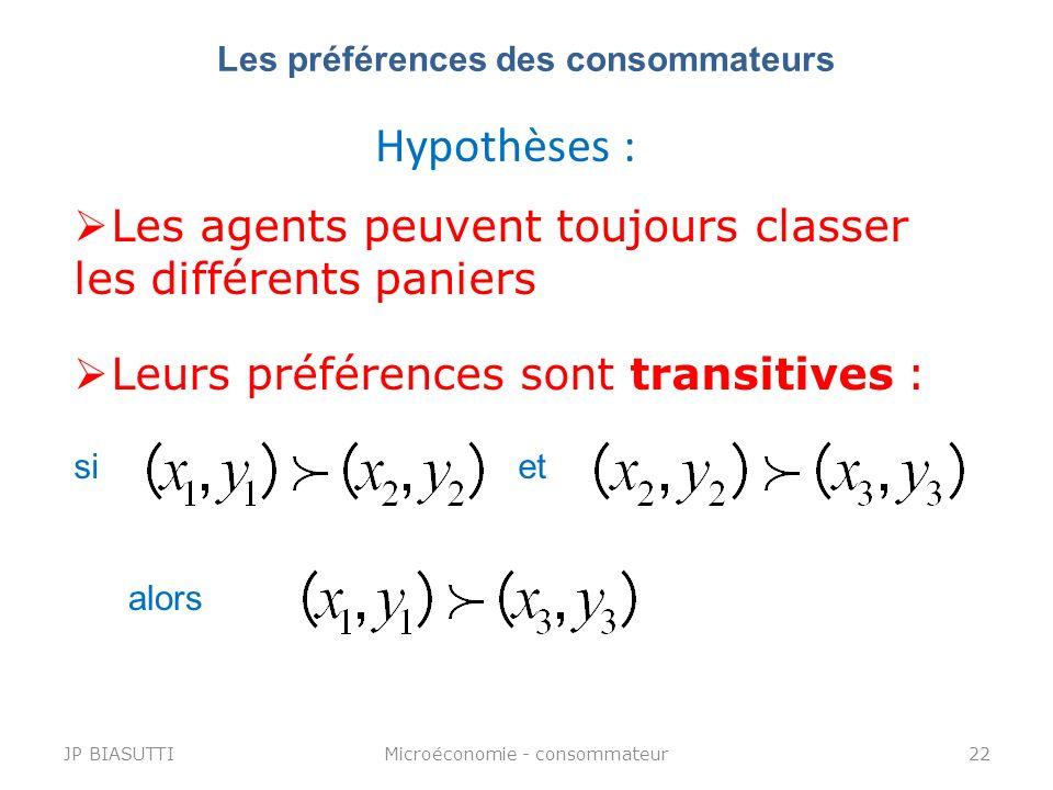 JP BIASUTTIMicroéconomie - consommateur22 Leurs préférences sont transitives : Les agents peuvent toujours classer les différents paniers Hypothèses :