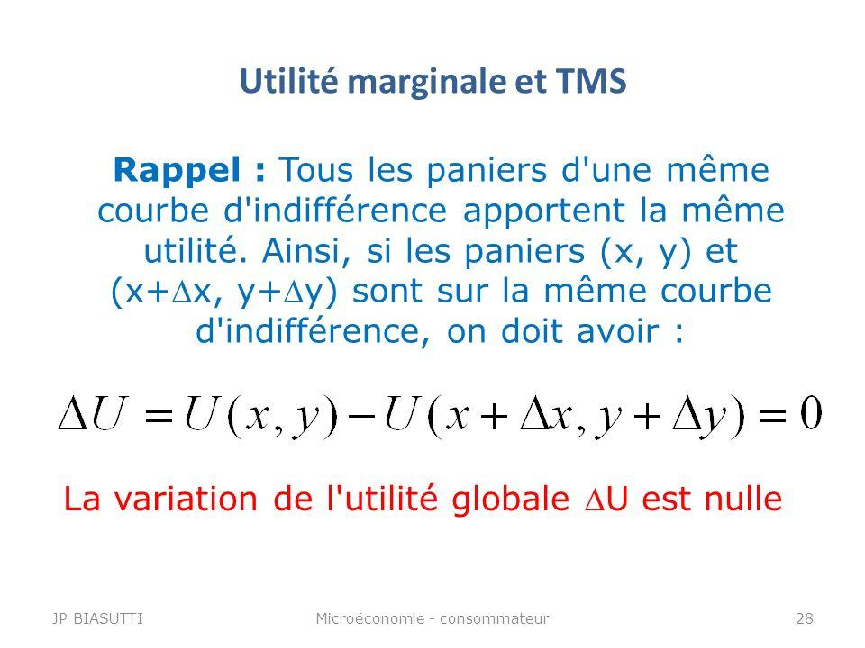 Utilité marginale et TMS Rappel : Tous les paniers d'une même courbe d'indifférence apportent la même utilité. Ainsi, si les paniers (x, y) et (x+x, y