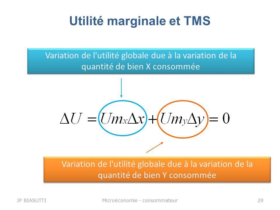 Utilité marginale et TMS Variation de l'utilité globale due à la variation de la quantité de bien X consommée Variation de l'utilité globale due à la