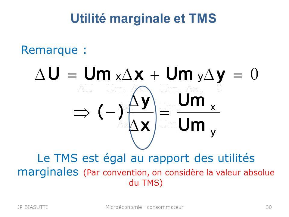 Utilité marginale et TMS Remarque : Le TMS est égal au rapport des utilités marginales (Par convention, on considère la valeur absolue du TMS) JP BIAS