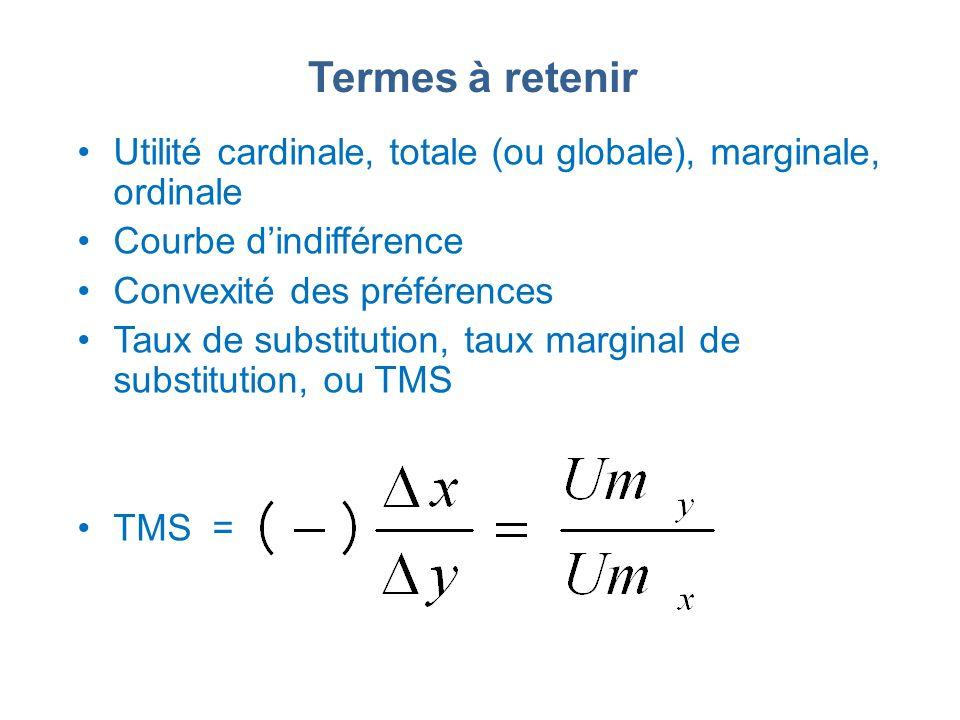 Termes à retenir Utilité cardinale, totale (ou globale), marginale, ordinale Courbe dindifférence Convexité des préférences Taux de substitution, taux