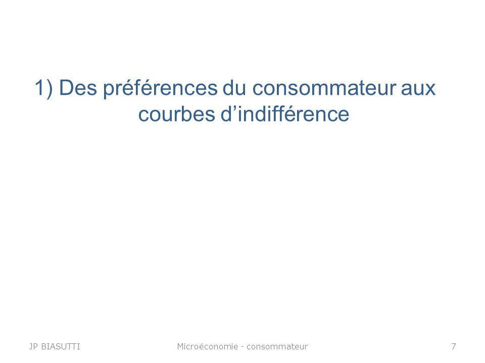 JP BIASUTTIMicroéconomie - consommateur7 1) Des préférences du consommateur aux courbes dindifférence