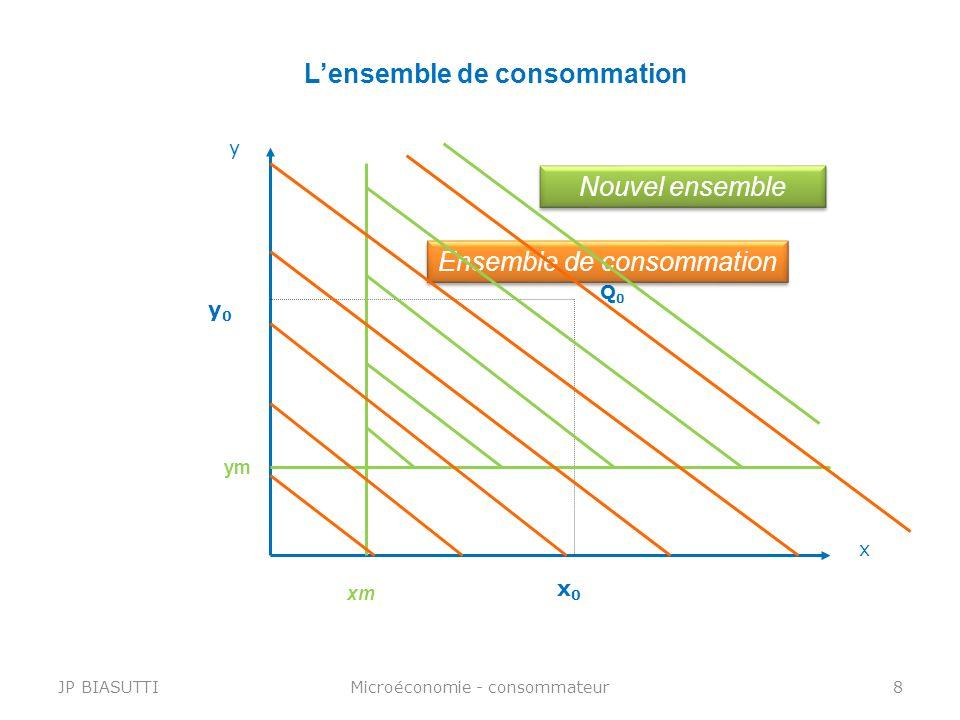Lensemble de consommation Q0Q0 x y Ensemble de consommation xm ym x0x0 y0y0 JP BIASUTTI8Microéconomie - consommateur Nouvel ensemble