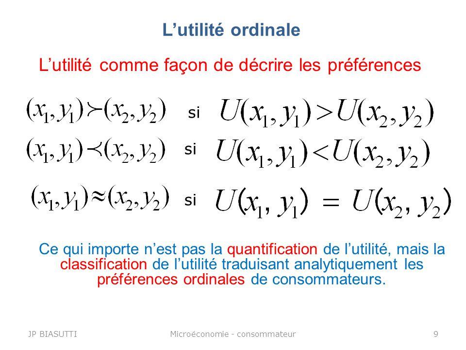 Lutilité ordinale Lutilité comme façon de décrire les préférences Ce qui importe nest pas la quantification de lutilité, mais la classification de lut