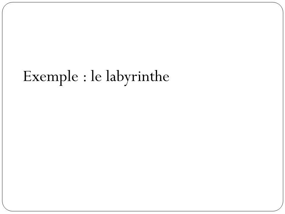 Exemple : le labyrinthe