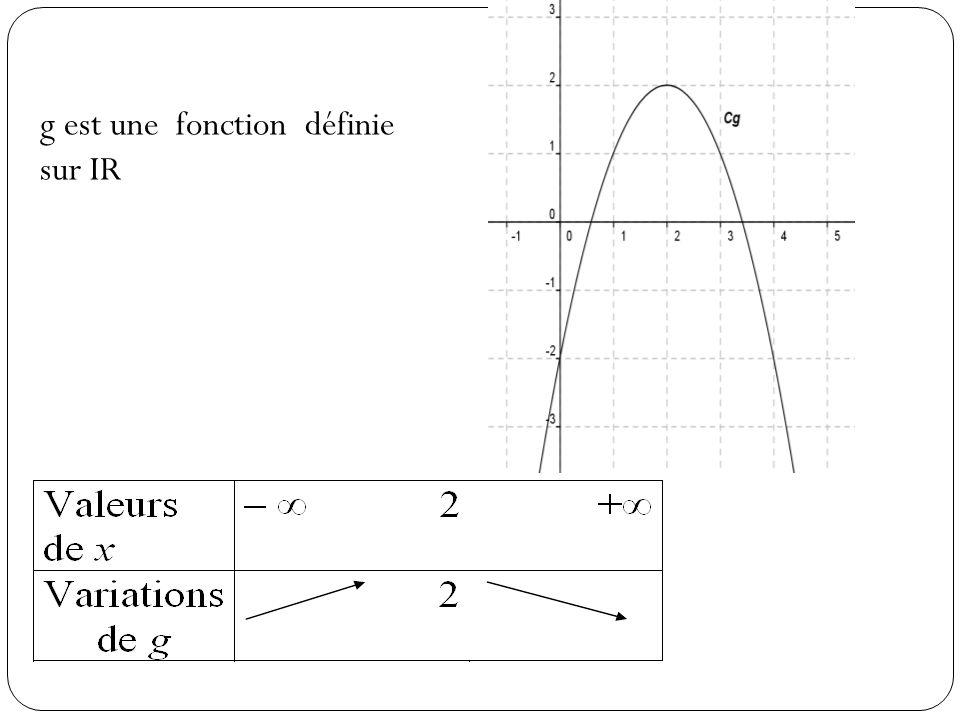 g est une fonction définie sur IR