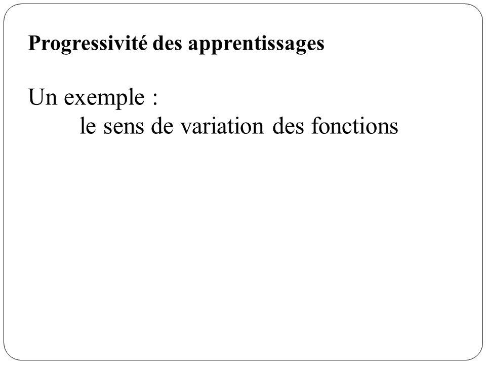 Progressivité des apprentissages Un exemple : le sens de variation des fonctions