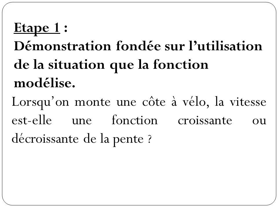 Etape 1 : Démonstration fondée sur lutilisation de la situation que la fonction modélise. Lorsquon monte une côte à vélo, la vitesse est-elle une fonc
