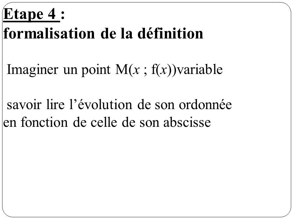 Etape 4 : formalisation de la définition Imaginer un point M(x ; f(x))variable savoir lire lévolution de son ordonnée en fonction de celle de son absc
