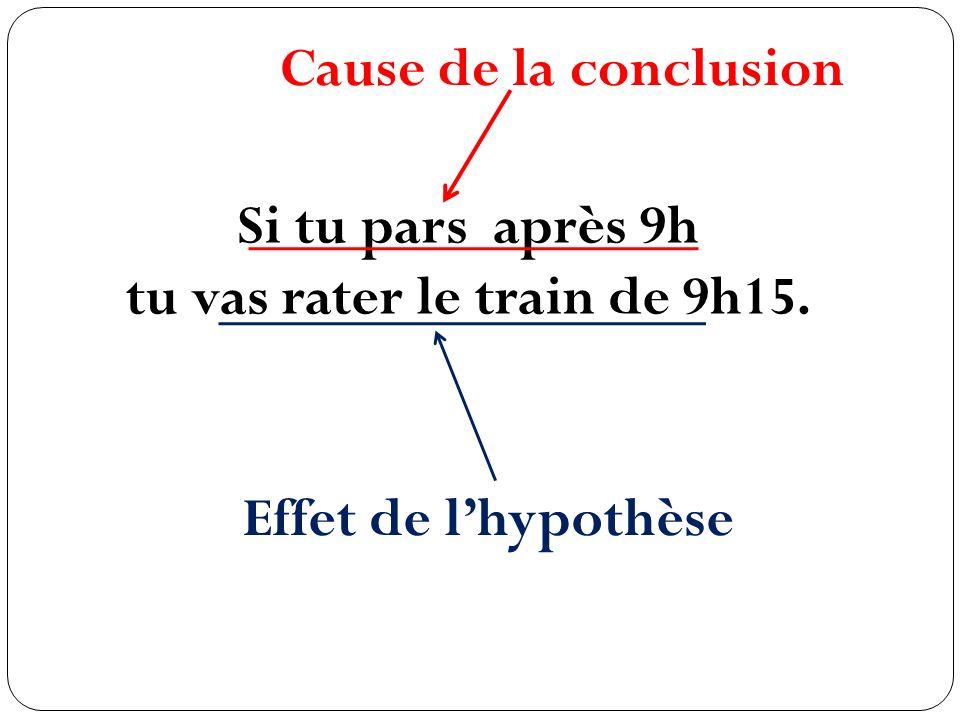 Dans Hyperbole (2009): La proposition « si P, alors Q » est appelée implication.