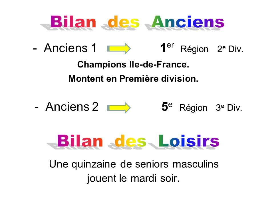 - Anciens 11 er Région 2 e Div. Champions Ile-de-France. Montent en Première division. - Anciens 2 5 e Région 3 e Div. Une quinzaine de seniors mascul
