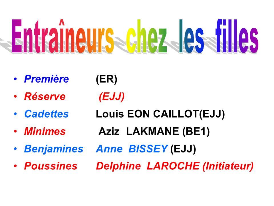 Première(ER) Réserve (EJJ) CadettesLouis EON CAILLOT(EJJ) Minimes Aziz LAKMANE (BE1) BenjaminesAnne BISSEY (EJJ) PoussinesDelphine LAROCHE (Initiateur