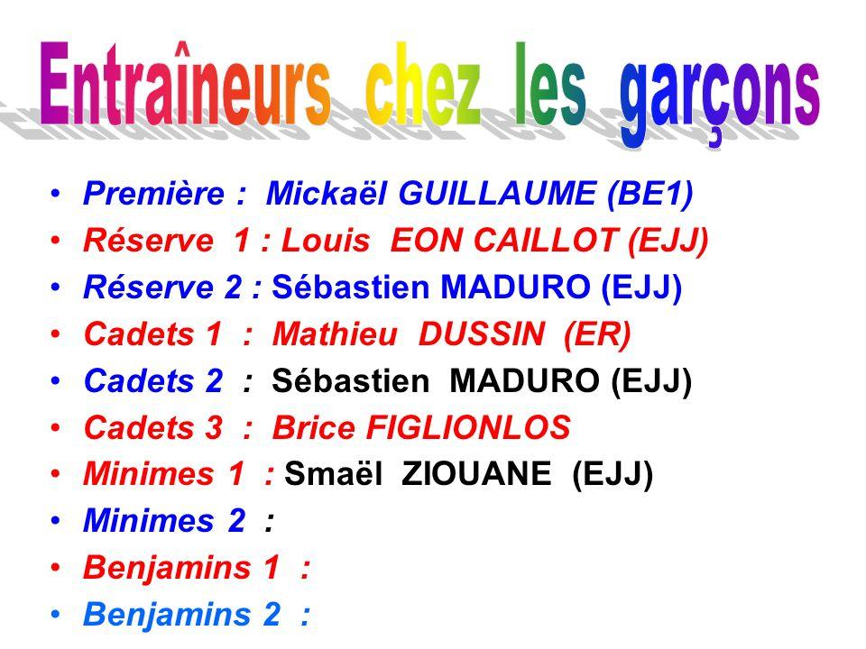 Première : Mickaël GUILLAUME (BE1) Réserve 1 : Louis EON CAILLOT (EJJ) Réserve 2 : Sébastien MADURO (EJJ) Cadets 1 : Mathieu DUSSIN (ER) Cadets 2 : Sé