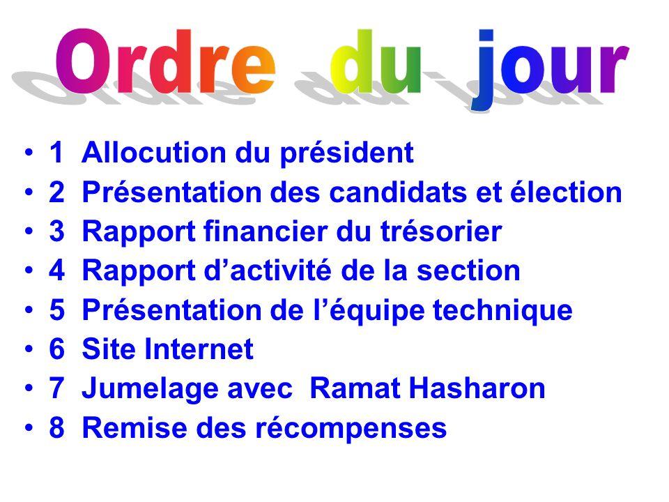 1 Allocution du président 2 Présentation des candidats et élection 3 Rapport financier du trésorier 4 Rapport dactivité de la section 5 Présentation d