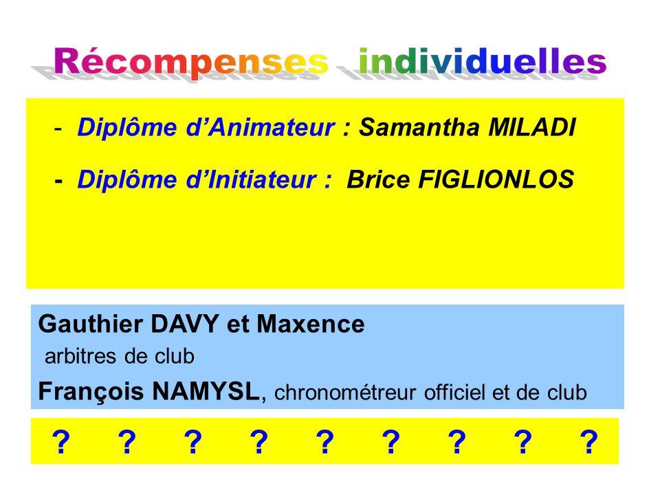 - Diplôme dAnimateur : Samantha MILADI - Diplôme dInitiateur : Brice FIGLIONLOS ?????????????????? Gauthier DAVY et Maxence arbitres de club François