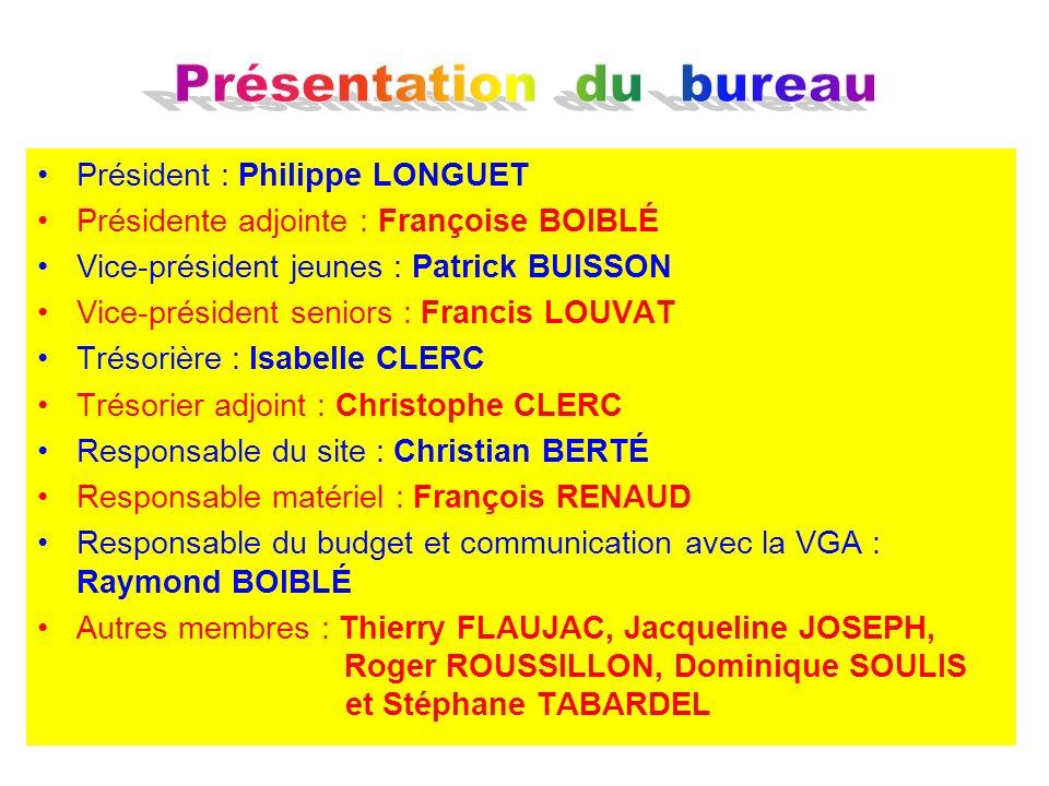 Président : Philippe LONGUET Présidente adjointe : Françoise BOIBLÉ Vice-président jeunes : Patrick BUISSON Vice-président seniors : Francis LOUVAT Tr