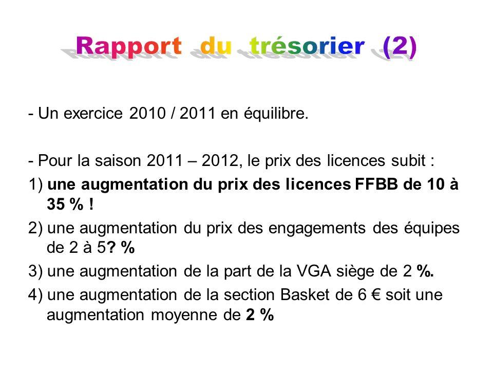 - Un exercice 2010 / 2011 en équilibre. - Pour la saison 2011 – 2012, le prix des licences subit : 1) une augmentation du prix des licences FFBB de 10