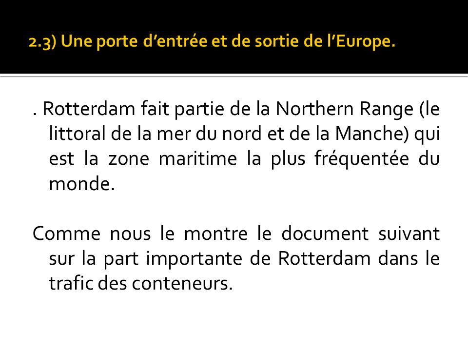 . Rotterdam fait partie de la Northern Range (le littoral de la mer du nord et de la Manche) qui est la zone maritime la plus fréquentée du monde. Com