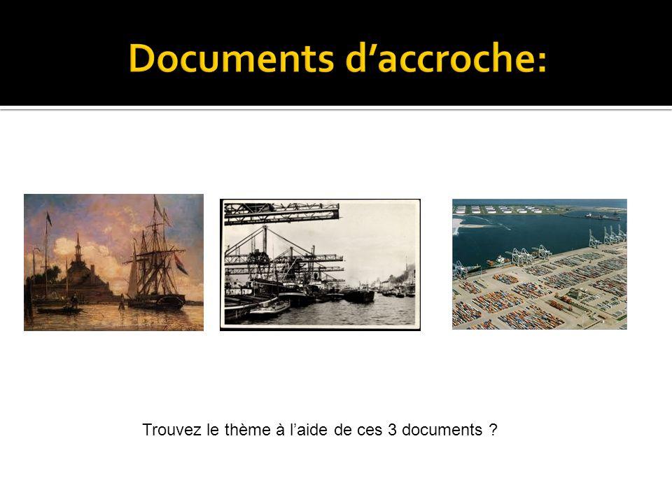 Trouvez le thème à laide de ces 3 documents ?