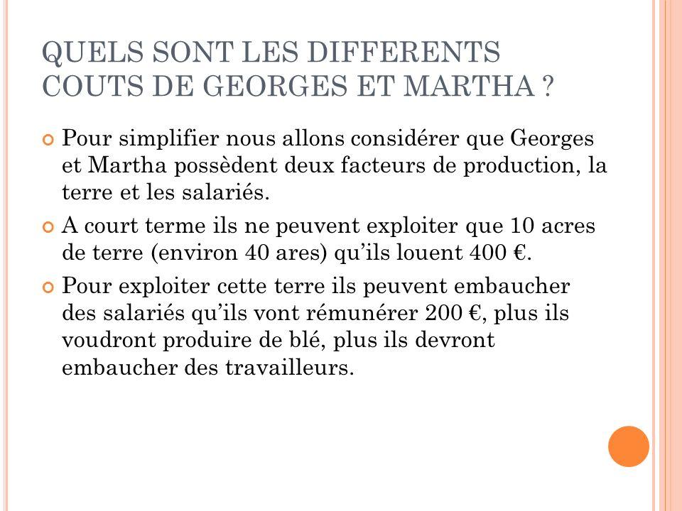 QUELS SONT LES DIFFERENTS COUTS DE GEORGES ET MARTHA ? Pour simplifier nous allons considérer que Georges et Martha possèdent deux facteurs de product