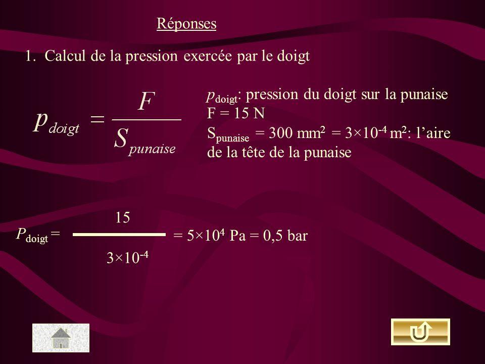 Réponses 1. Calcul de la pression exercée par le doigt p doigt : pression du doigt sur la punaise F = 15 N S punaise = 300 mm 2 = 3×10 -4 m 2 : laire