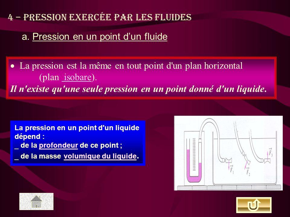 4 – Pression exercée par les fluides a. Pression en un point dun fluide La pression est la même en tout point d'un plan horizontal (plan isobare). iso