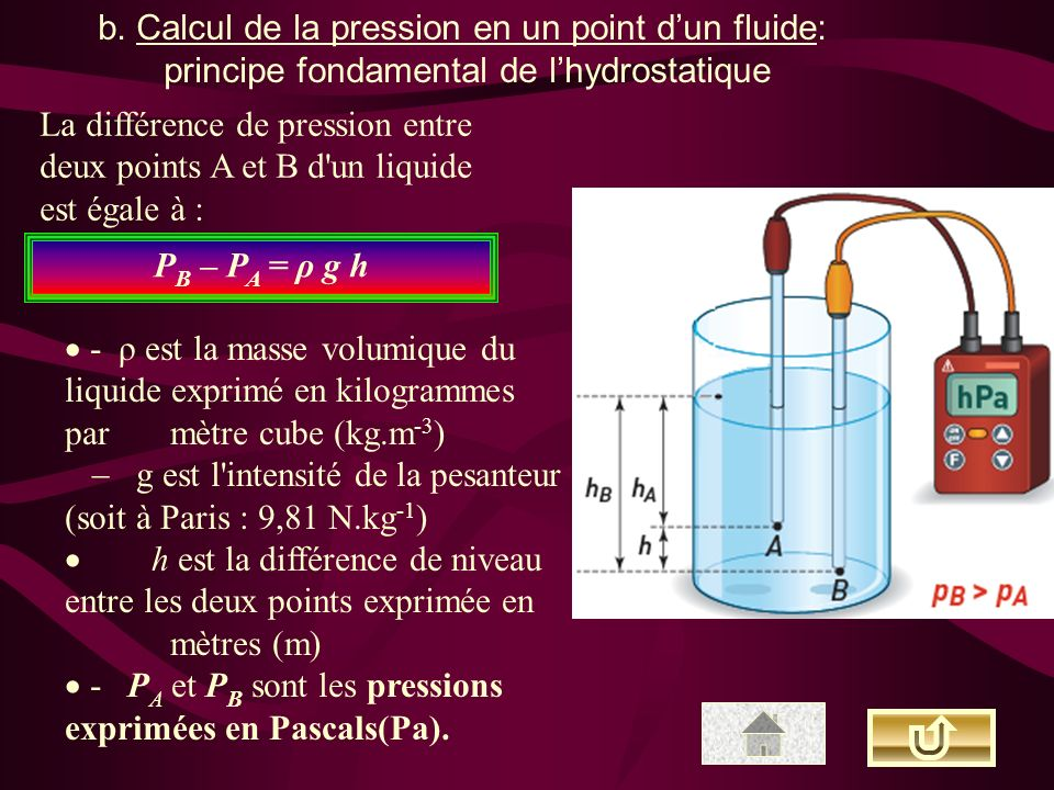 b. Calcul de la pression en un point dun fluide: principe fondamental de lhydrostatique La différence de pression entre deux points A et B d'un liquid