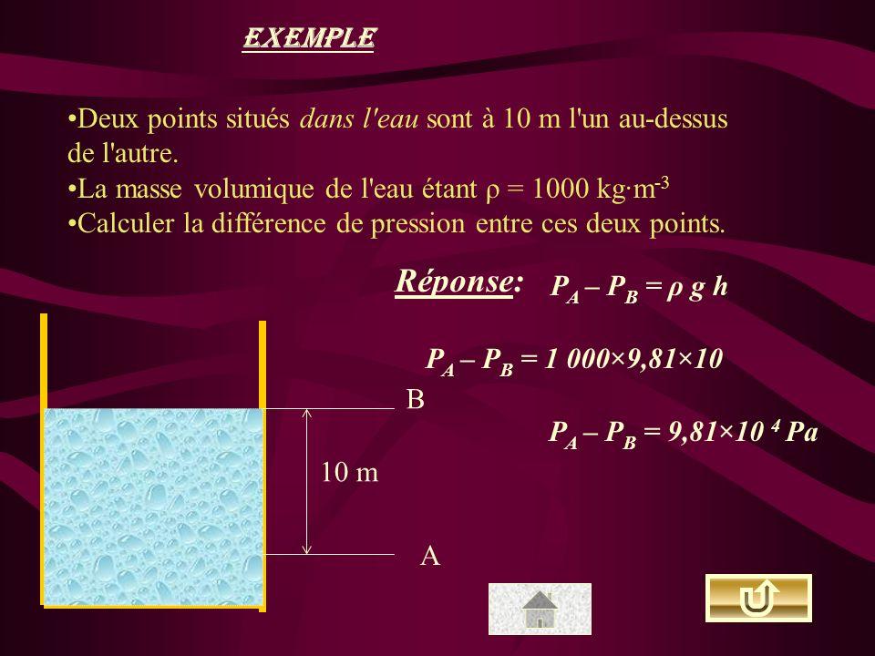 EXEMPLE Deux points situés dans l'eau sont à 10 m l'un au-dessus de l'autre. La masse volumique de l'eau étant ρ = 1000 kg·m 3 Calculer la différence