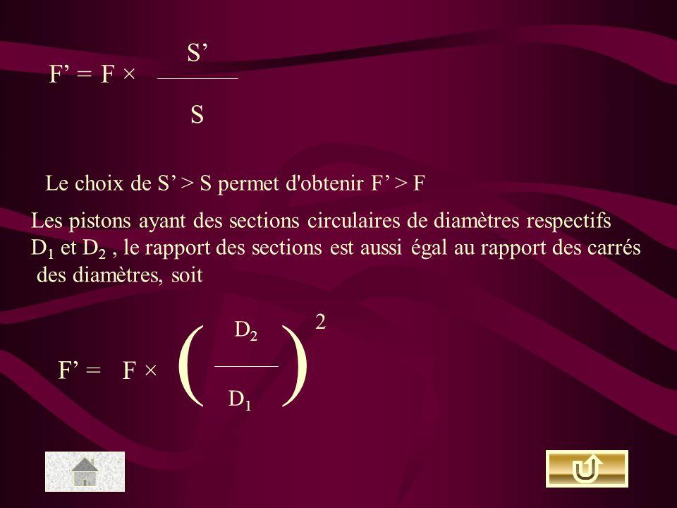 F = F × S S Le choix de S > S permet d obtenir F > F Les pistons ayant des sections circulaires de diamètres respectifs D 1 et D 2, le rapport des sections est aussi égal au rapport des carrés des diamètres, soit F = D2D2 D1D1 () 2 F ×
