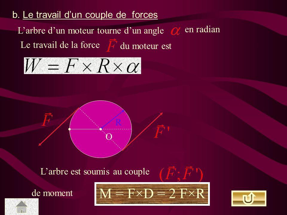 b. Le travail dun couple de forces Larbre dun moteur tourne dun angle en radian Le travail de la force du moteur est R O Larbre est soumis au couple d